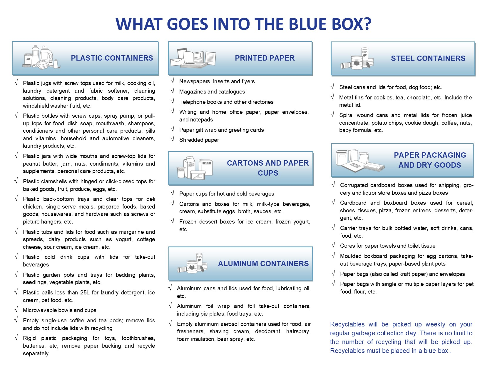 Blue Box Recycling
